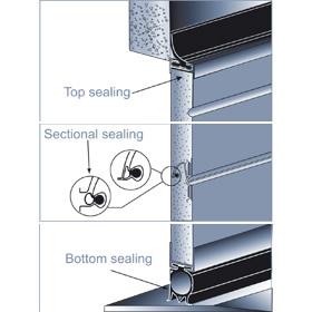 Joints d'étanchéité de porte sectionnelle